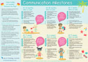 This graphic shows the A3-sized poster that is part of the Communication Milestones Kit.